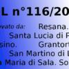 Comuni che hanno approvato il PDL 116/2016